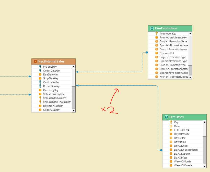 Goboxport Linkpointsspread - Godiagram