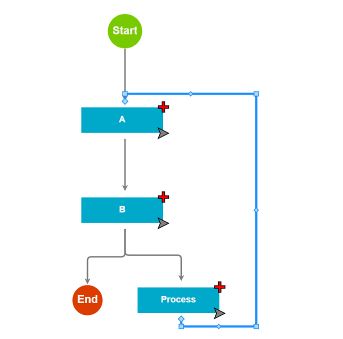 Can we put a validation to prevent circular reference in go js can we put a validation to prevent circular reference in go js diagram gojs northwoods software ccuart Image collections