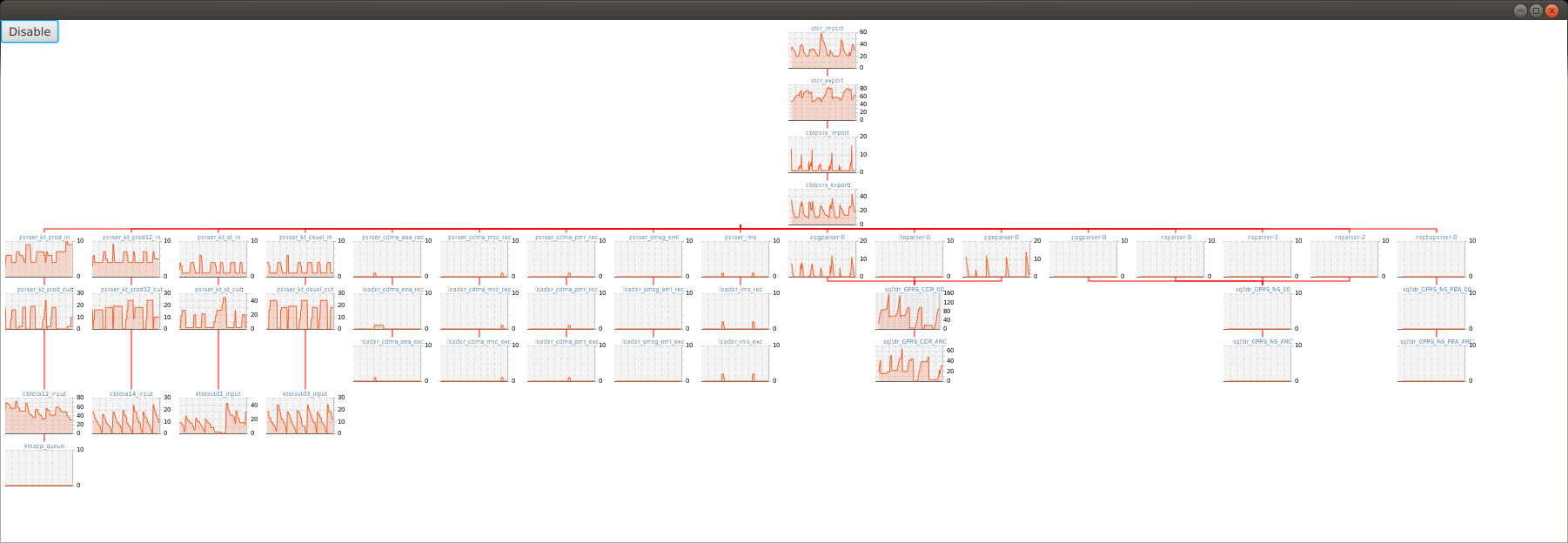 Add chart to diagram - GoJS - Northwoods Software