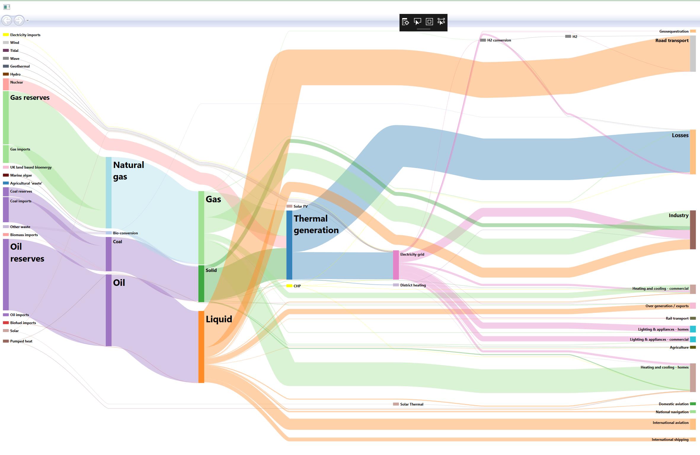 WPF Sankey Diagram - GoXam - Northwoods Software