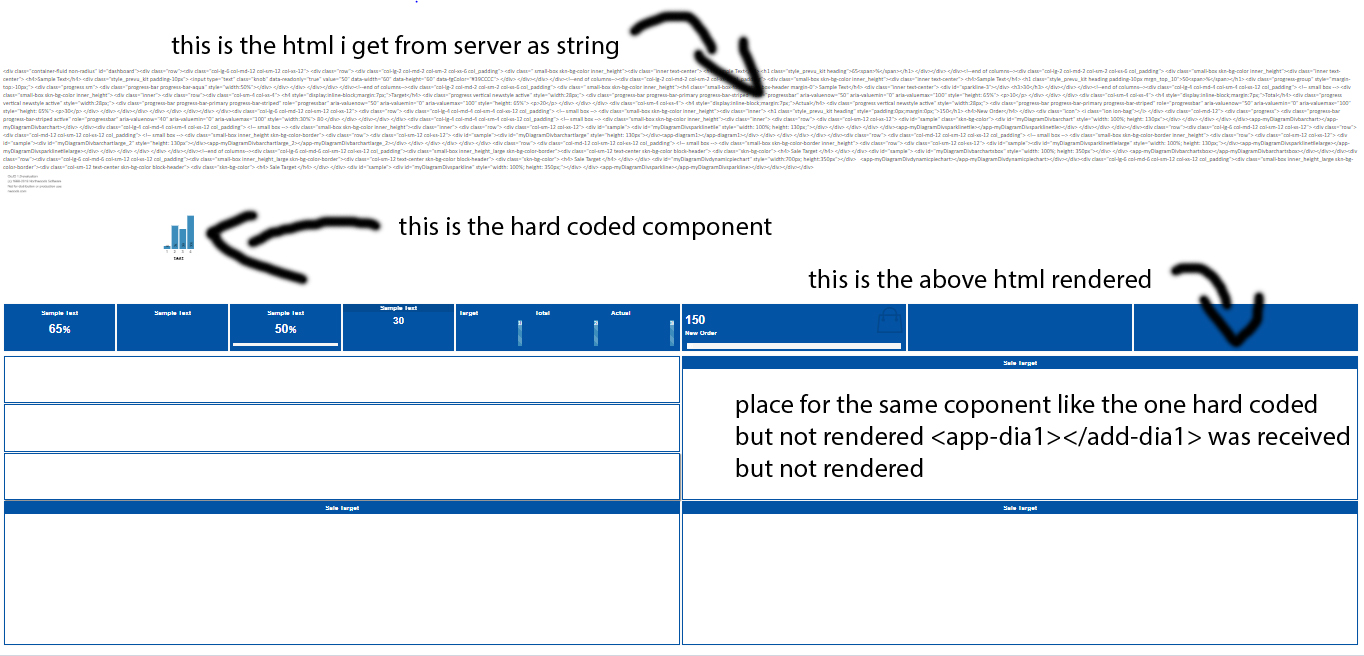 Angular 6 - gojs integration - GoJS - Northwoods Software
