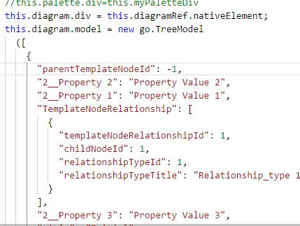 Angular incremental json problem - GoJS - Northwoods Software