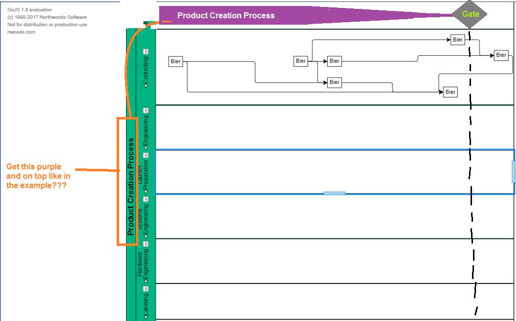 Phase Diagram Swimlane Electrical Work Wiring Diagram