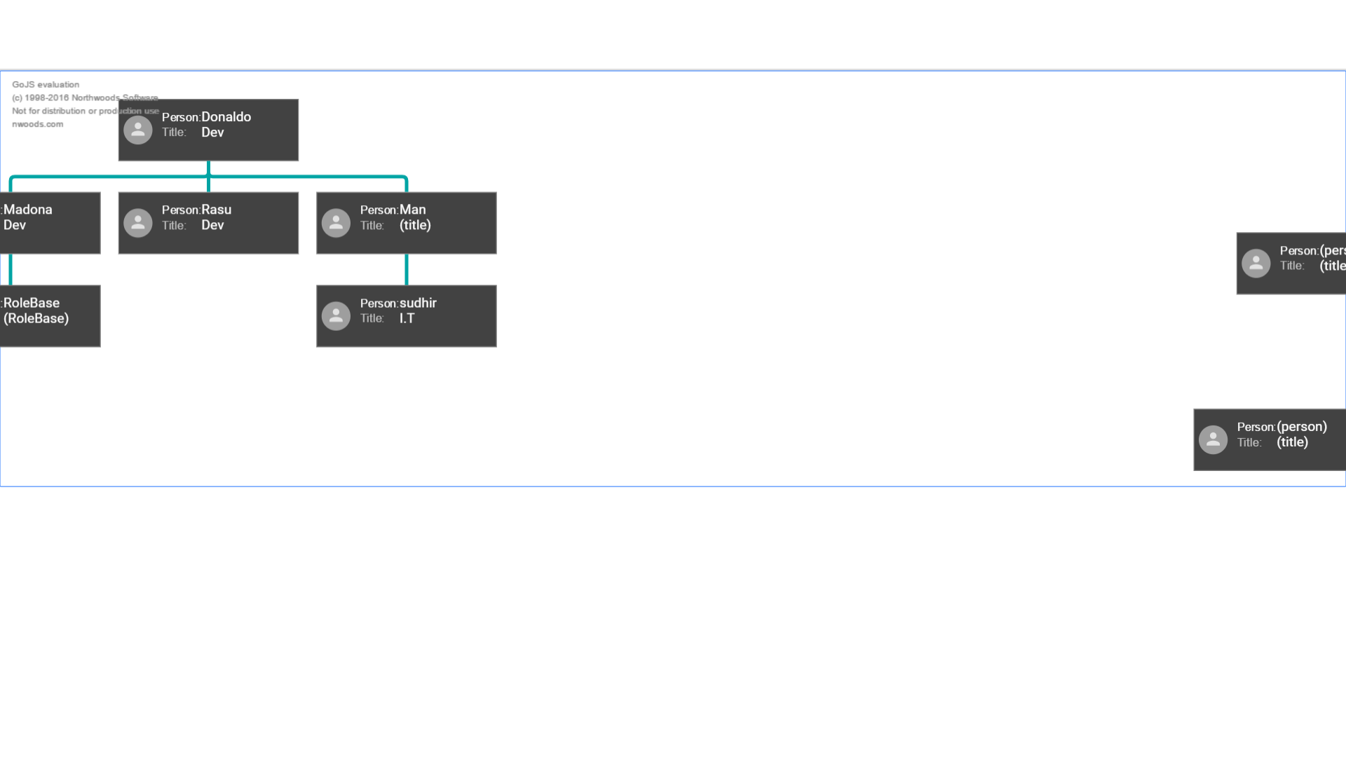 How to allow move diagram in org chart editor gojs northwoods can make horizontal and vertical scrolling also if its possible can you guide mewhere i need to change both direction in the gojs diagram template ccuart Image collections