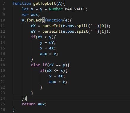 Merge small item of Planogram sample into a Polygon - GoJS