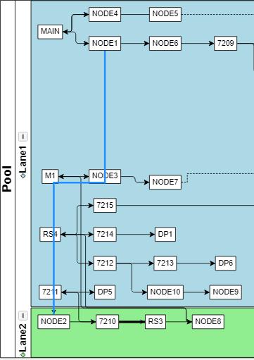 link-node-overlap